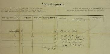 Avmönstringsrulla 1873 JP Törnqvist